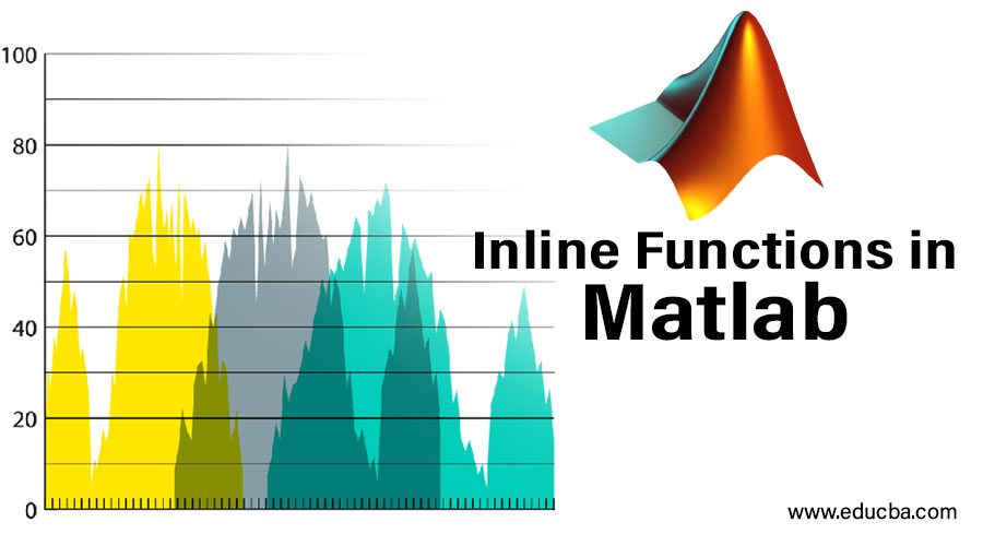 Inline-Functions-in-Matlab