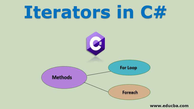 Iterators in C#