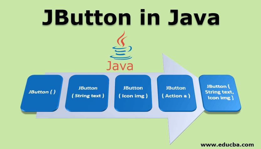 JButton in Java