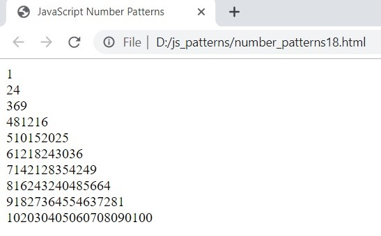 JavaScript Number Patterns 5