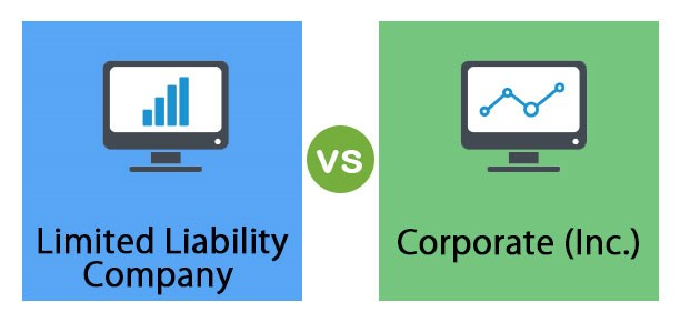Limited-Liability-Company-vs-Corporate-(Inc.)