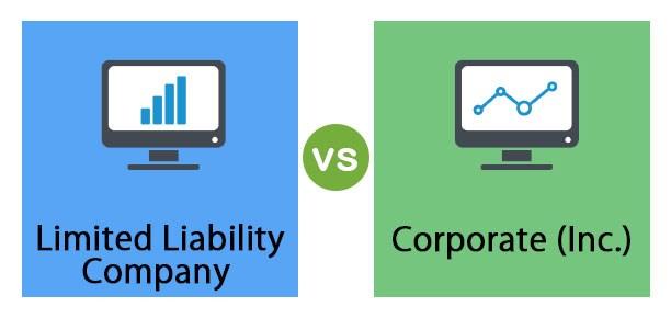 Limited-Liability-Company-vs-Corporate-(Inc.)