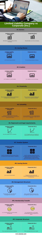 Limited-Liability-Company-vs-Corporate-(Inc_info