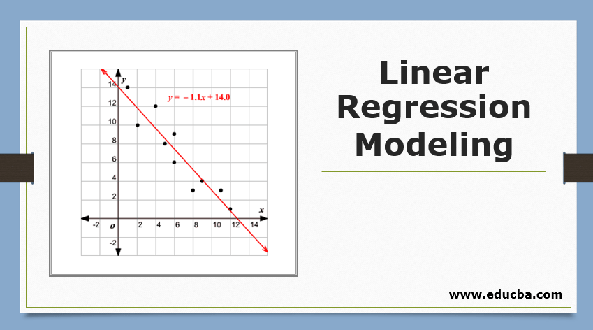 Linear Regression Modeling