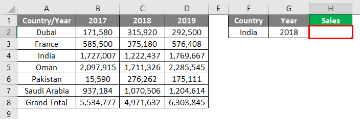 LOOKUP Values from Rows and Columns 1