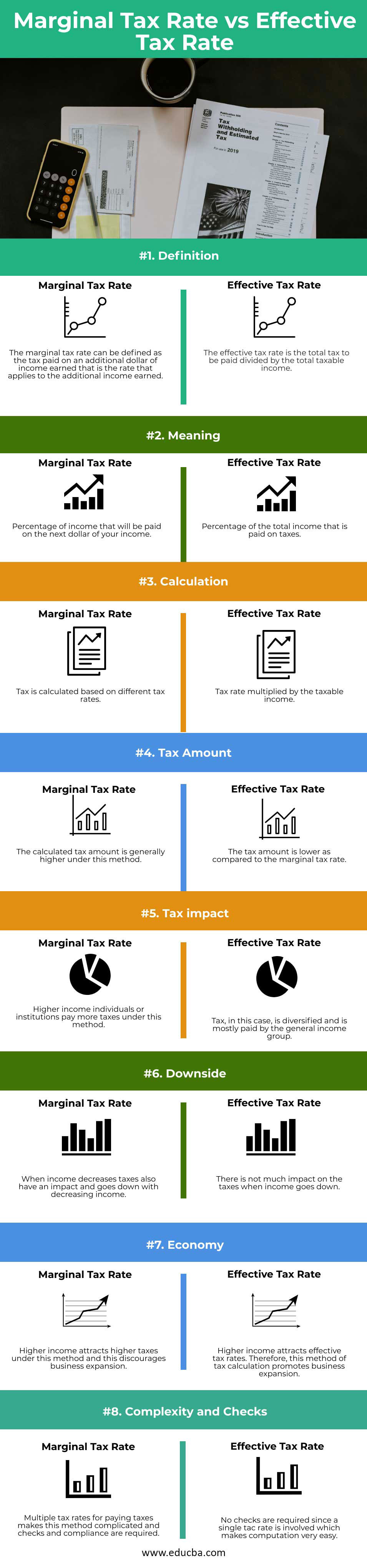 Marginal-Tax-Rate-vs-Effective-Tax-Rate-info