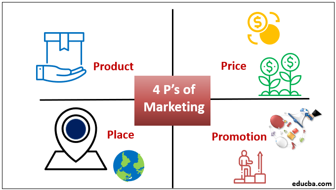 Marketing Mix-1.1...