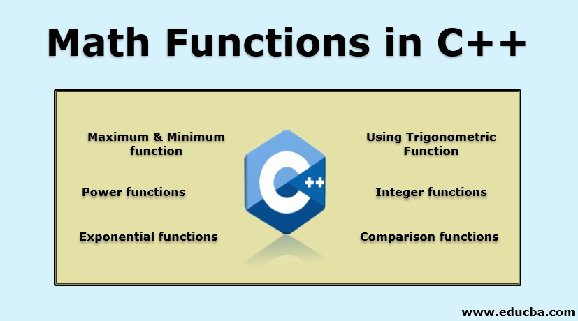 Math Functions in C++
