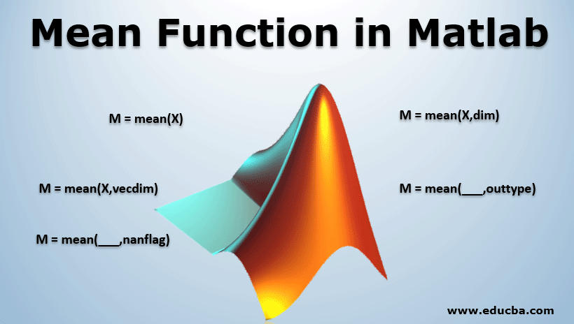 Mean Function in Matlab