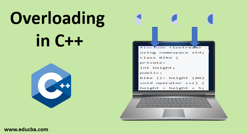 Overloading in C++