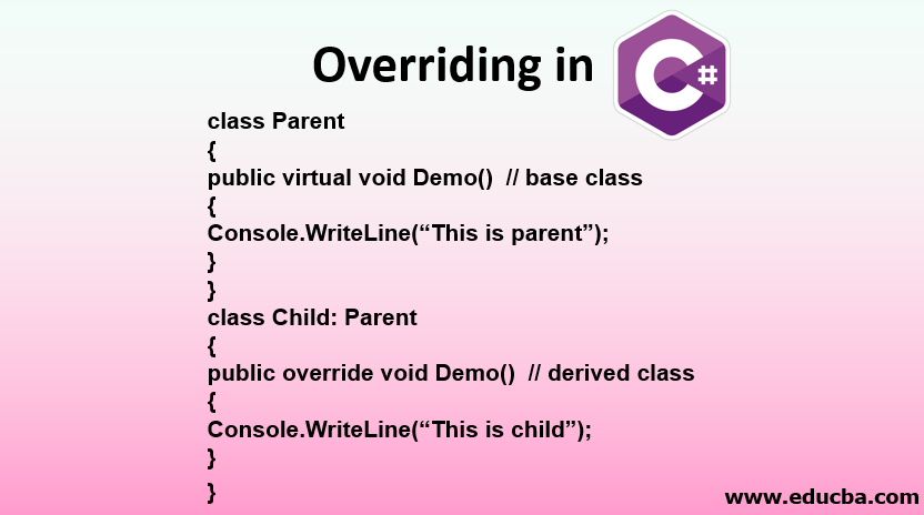 Overriding in C#