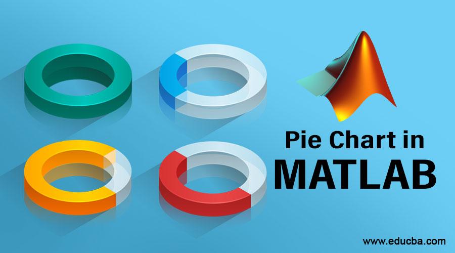 Pie Chart in MATLAB