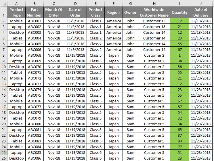 Power BI Tutorial Raw Data