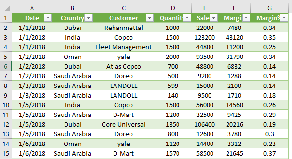 Power Query in Excel 1-7