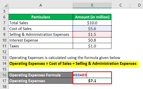 Operating Expenses -1.2