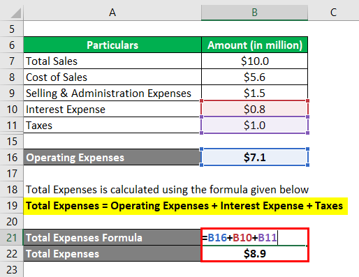 Total Expenses-1.3