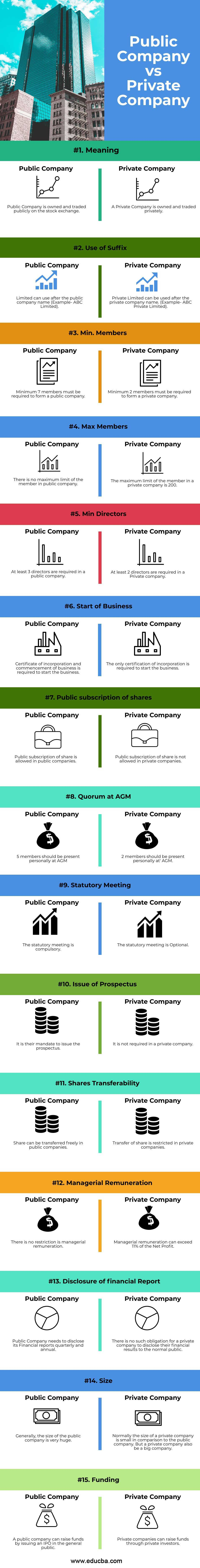 Public-Company-vs-Private-Company-info