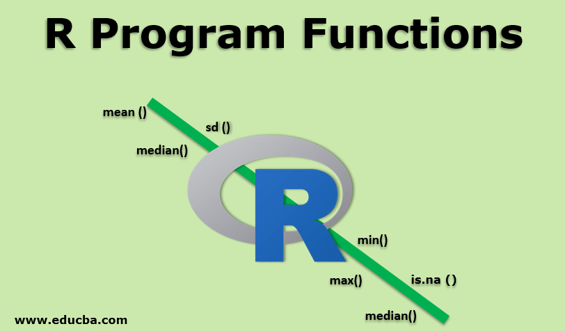 R Program Functions