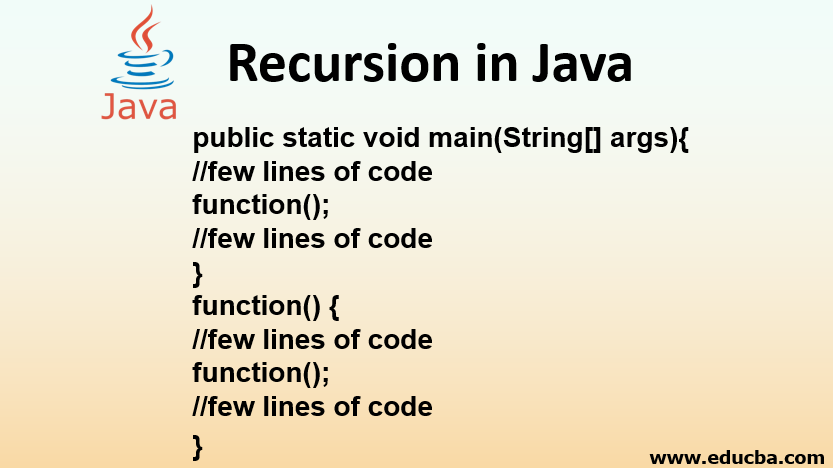 Recursion in Java