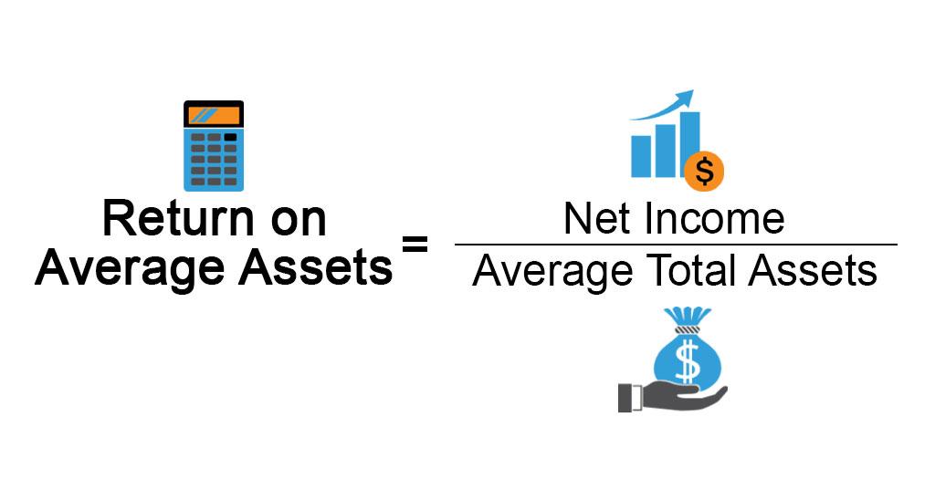 Return on Average Assets