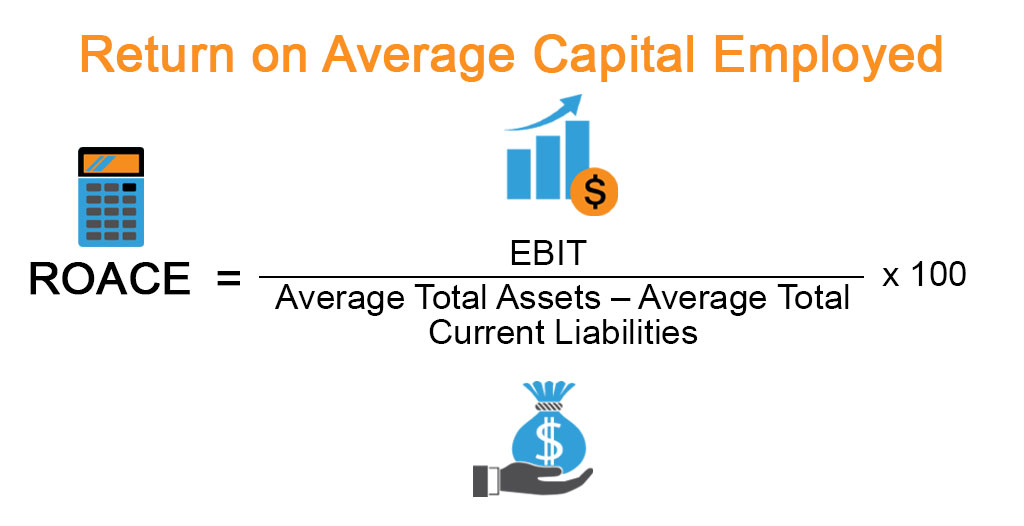 Return on Average Capital Employed