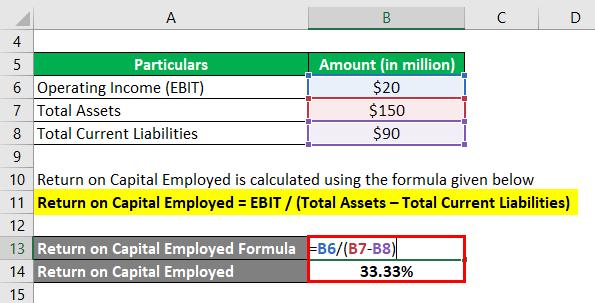 Return on Capital Employed-1.2