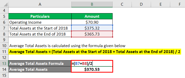 Return on Total Assets-2.2
