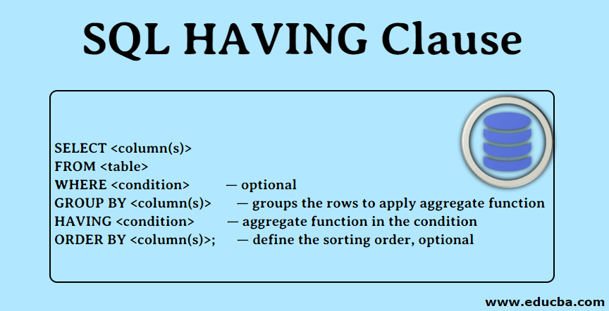 SQL HAVING Clause