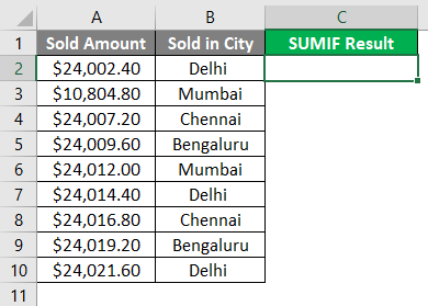 SUMIF WITH Text Excel 1-3