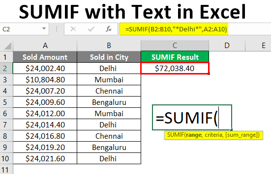 SUMIF with Text in Excel