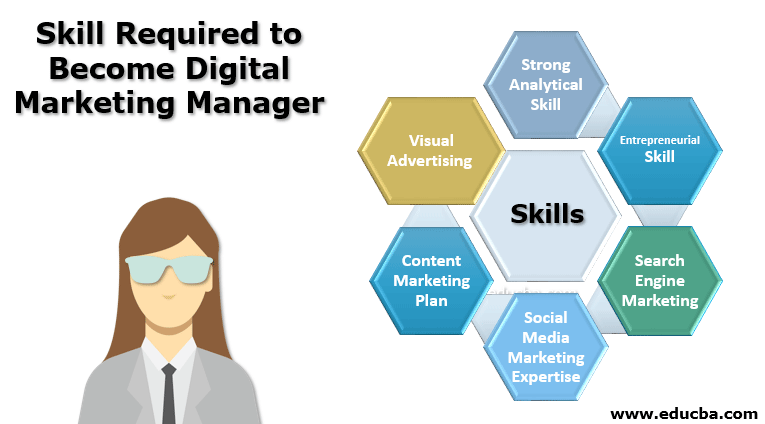 Skill Required to Become Digital Marketing Manager