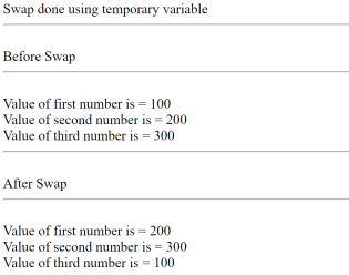 Swapping in PHP-1.4