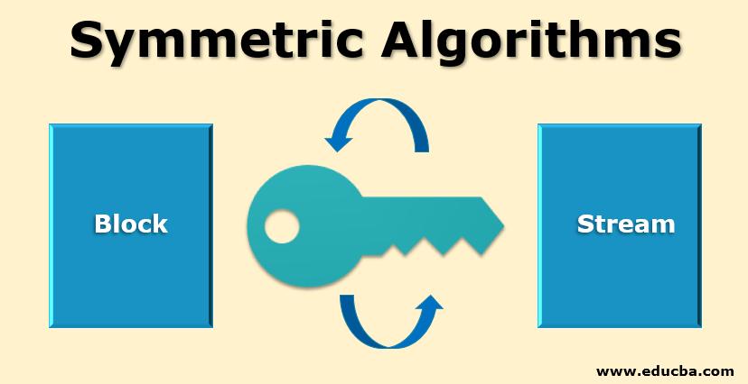 Symmetric Algorithms