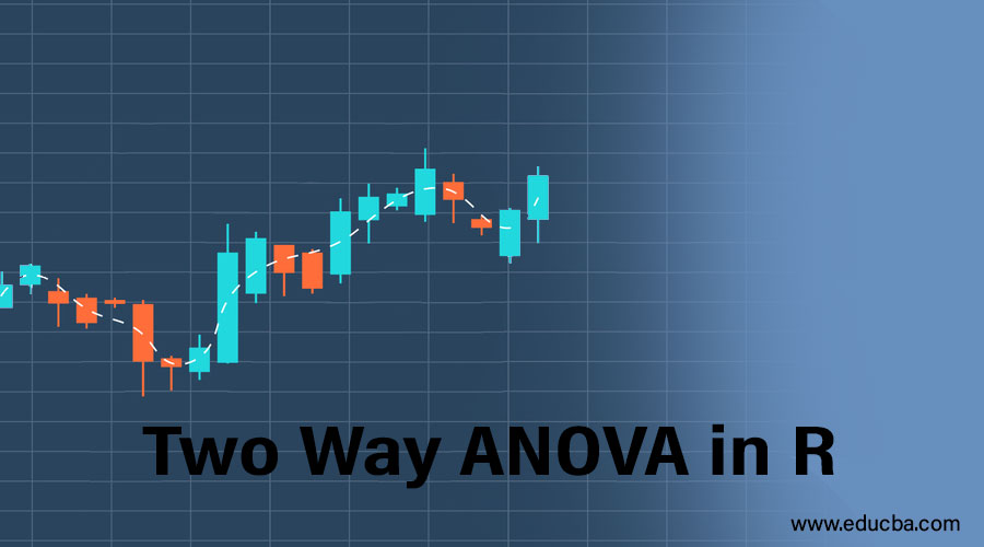 Two Way ANOVA in R
