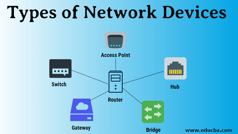 Types of Network Devices