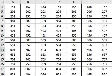 Row and Column Combo Matrix Example 3-9