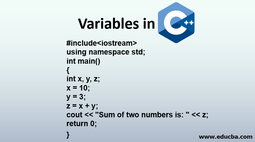 Variables in C++