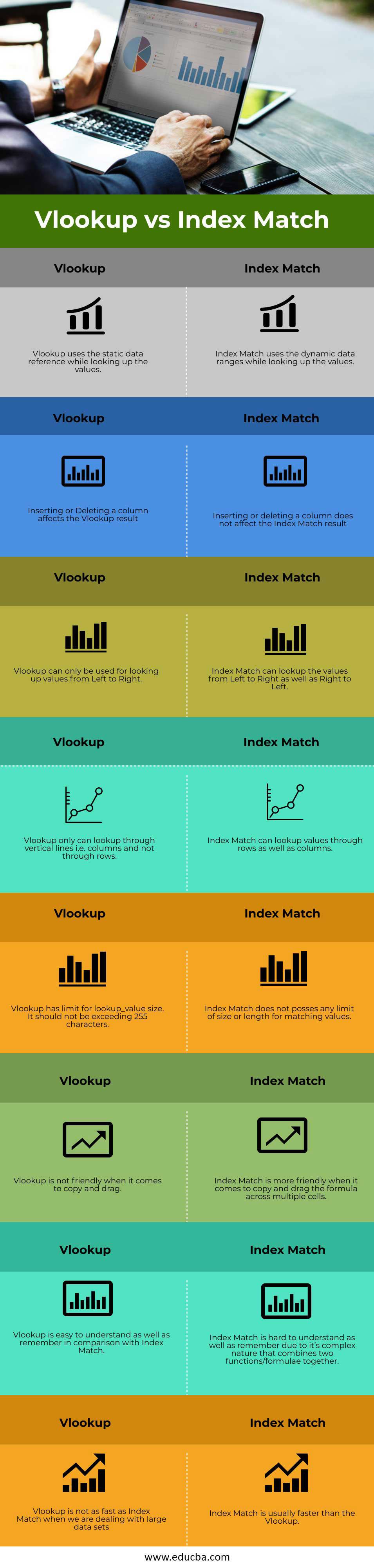 Vlookup vs Index Match