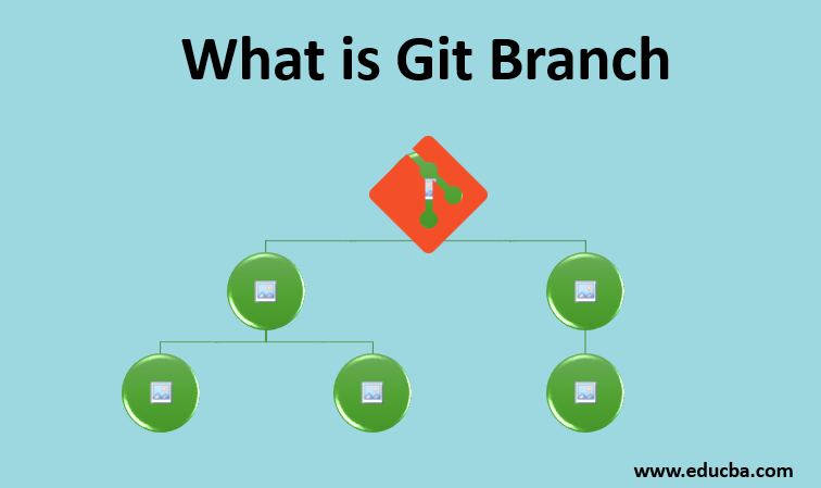 What is Git Branch