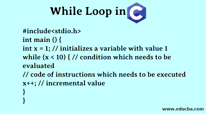 While Loops in C
