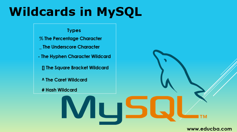 Wildcards in MySQL