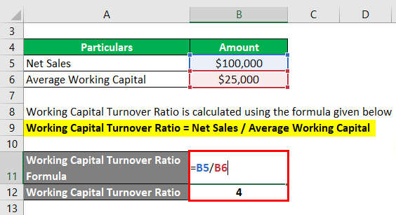 Working Capital Turnover Ratio-1.2