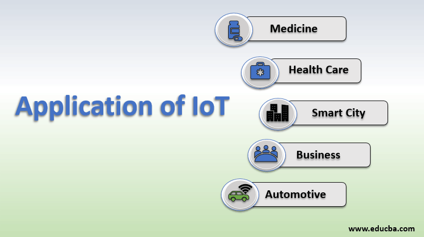application of Iot