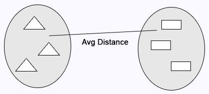 avg distance