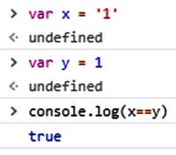 Comparison Operators in JavaScript
