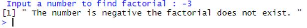 negative factorial
