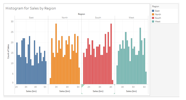 histogram in tableau.14