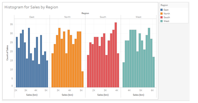 Histogram in Tableau
