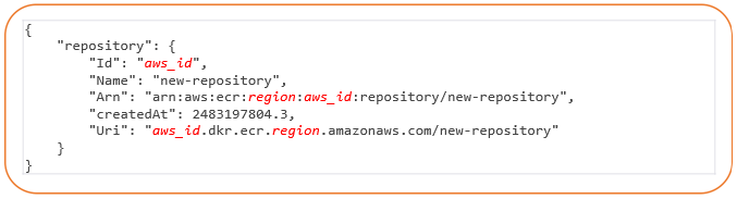 Amazon Elastic Container Registry3