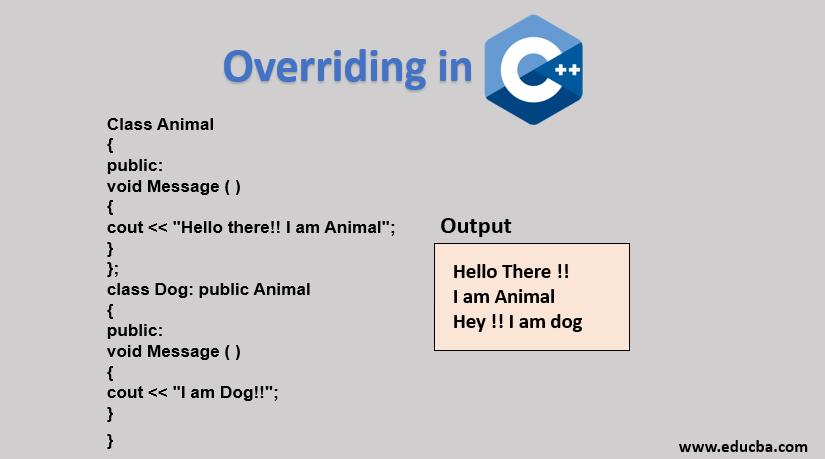 overriding in C++